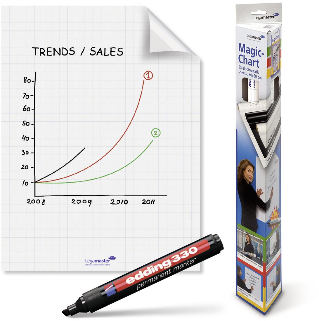 Verpackungsansicht Magic-Chart Flipchart Rolle 60 x 80 cm einschließlich Edding